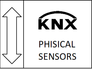Phisical sensors